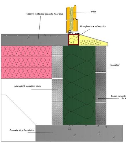 external door threshold 2