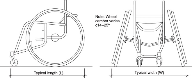 Wheelchair Laquidditch By Ava Loiskandl On Prezi
